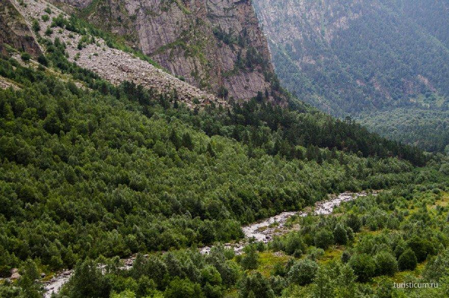река Сказдон